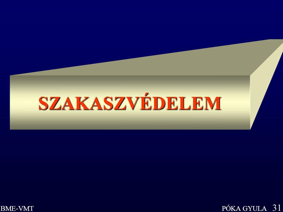 PÓKA GYULA 31 BME-VMT SZAKASZVÉDELEM