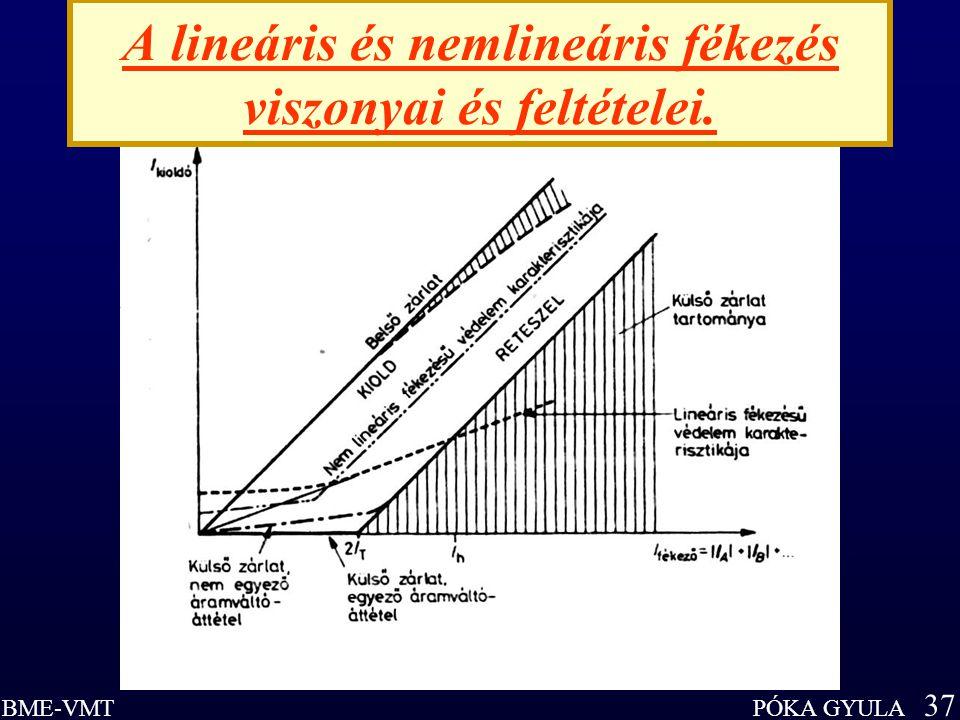 PÓKA GYULA 37 BME-VMT........ A lineáris és nemlineáris fékezés viszonyai és feltételei.