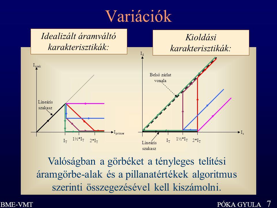 PÓKA GYULA 7 BME-VMT Variációk ITIT 2*I T I szek I primer Lineáris szakasz 1½*I T ITIT 2*I T IdId IsIs 1½*I T Belső zárlat vonala Lineáris szakasz Val