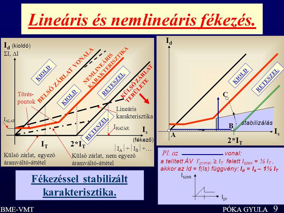PÓKA GYULA 9 BME-VMT Lineáris és nemlineáris fékezés. Fékezéssel stabilizált karakterisztika..................... IdId IsIs RETESZEL KIOLD stabilizálá