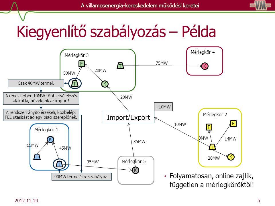 Kiegyenlítő szabályozás – Példa 2012.11.19.