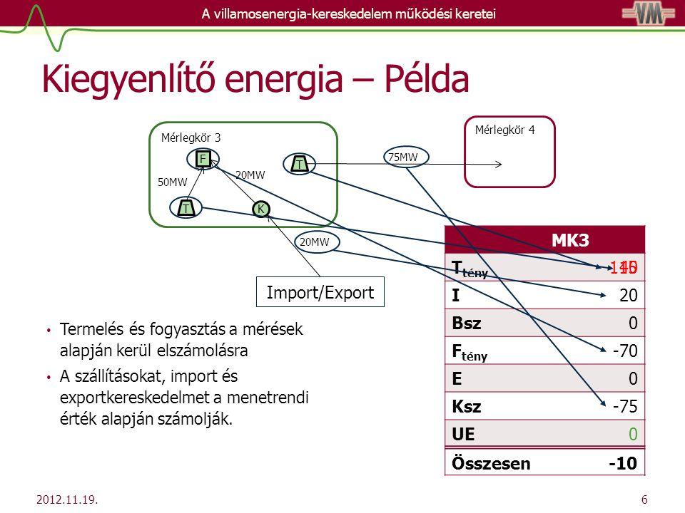 Kiegyenlítő energia – Példa 2012.11.19. 6 A villamosenergia-kereskedelem működési keretei Mérlegkör 4 Mérlegkör 3 K T T F Import/Export 20MW 50MW 75MW