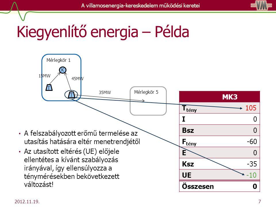 Kiegyenlítő energia – Példa 2012.11.19. 7 A villamosenergia-kereskedelem működési keretei MK3 T tény I0 Bsz0 F tény -60 E0 Ksz-35 UE Összesen0 A felsz