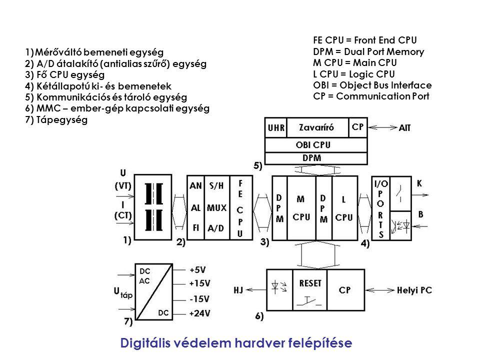 Digitális védelem hardver felépítése FE CPU = Front End CPU DPM = Dual Port Memory M CPU = Main CPU L CPU = Logic CPU OBI = Object Bus Interface CP =