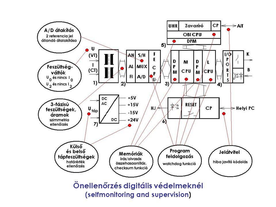 Önellenőrzés digitális védelmeknél (selfmonitoring and supervision)