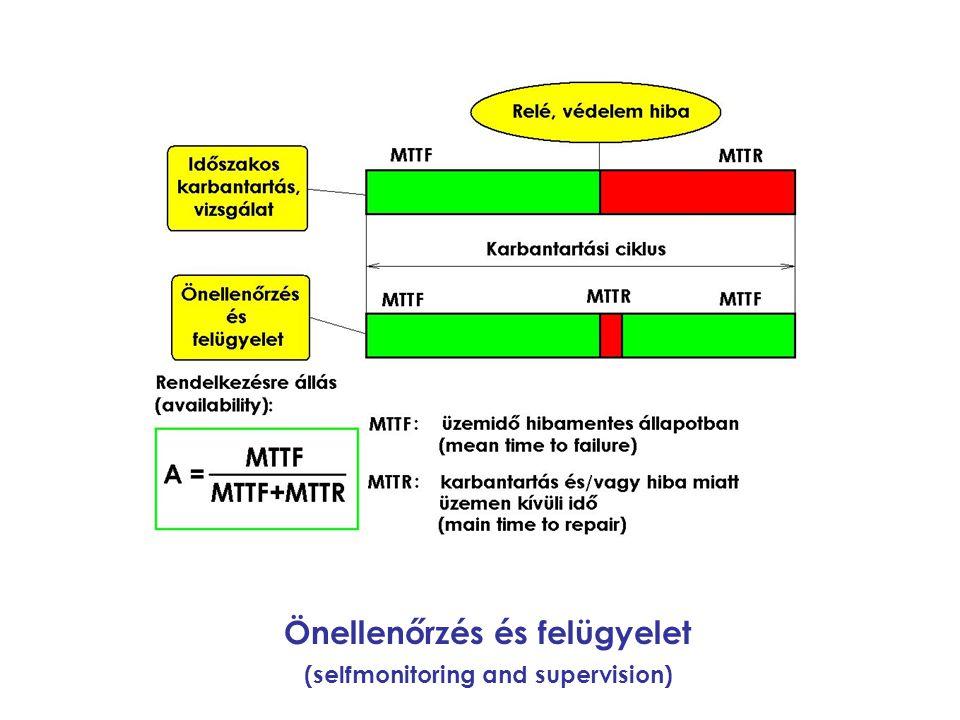 Önellenőrzés és felügyelet (selfmonitoring and supervision)
