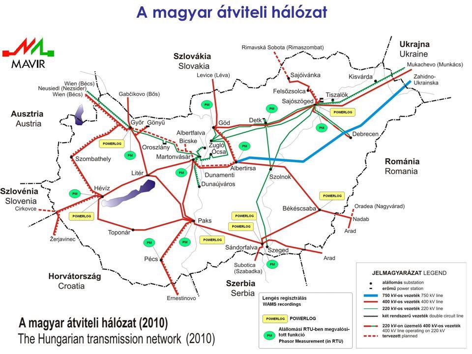 A magyar átviteli hálózat