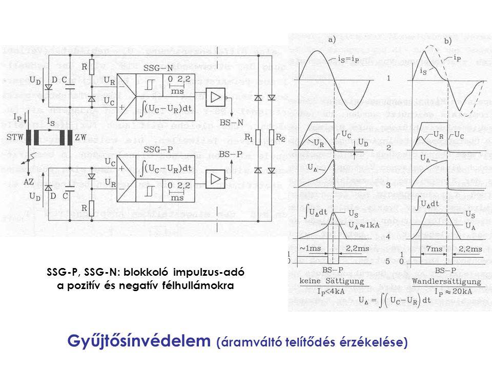 SSG-P, SSG-N: blokkoló impulzus-adó a pozitív és negatív félhullámokra Gyűjtősínvédelem (áramváltó telítődés érzékelése)