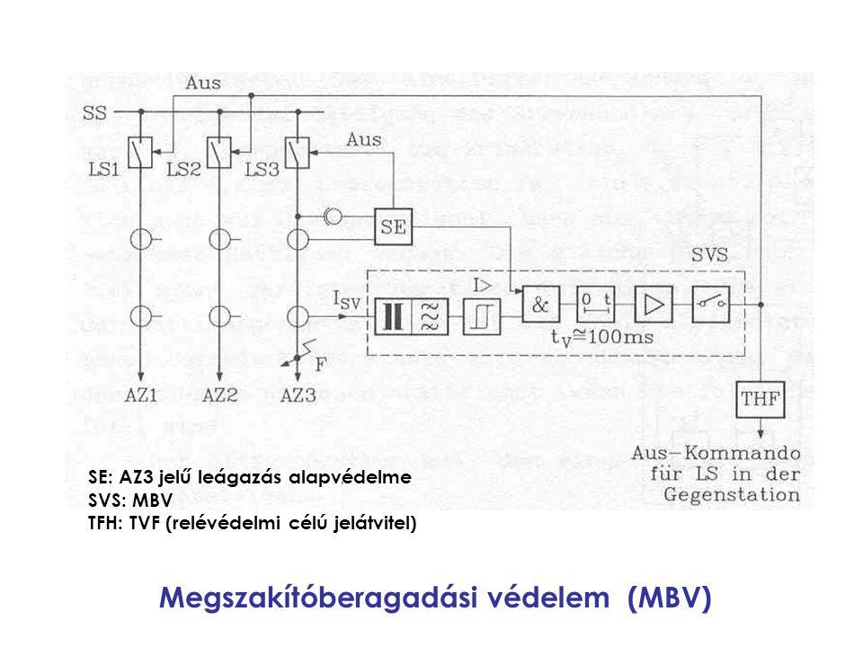 SE: AZ3 jelű leágazás alapvédelme SVS: MBV TFH: TVF (relévédelmi célú jelátvitel) Megszakítóberagadási védelem (MBV)