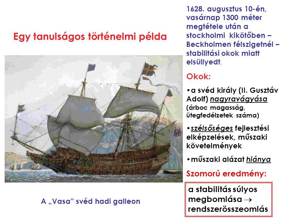 """Egy tanulságos történelmi példa A """"Vasa"""" svéd hadi galleon 1628. augusztus 10-én, vasárnap 1300 méter megtétele után a stockholmi kikötőben – Beckholm"""