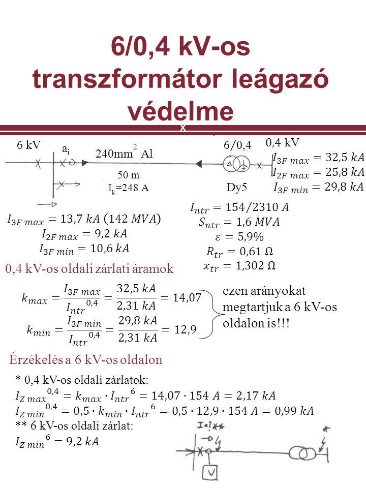 6/0,4 kV-os transzformátor leágazó védelme X aiai 0,4 kV-os oldali zárlati áramok ezen arányokat megtartjuk a 6 kV-os oldalon is!!! Érzékelés a 6 kV-o