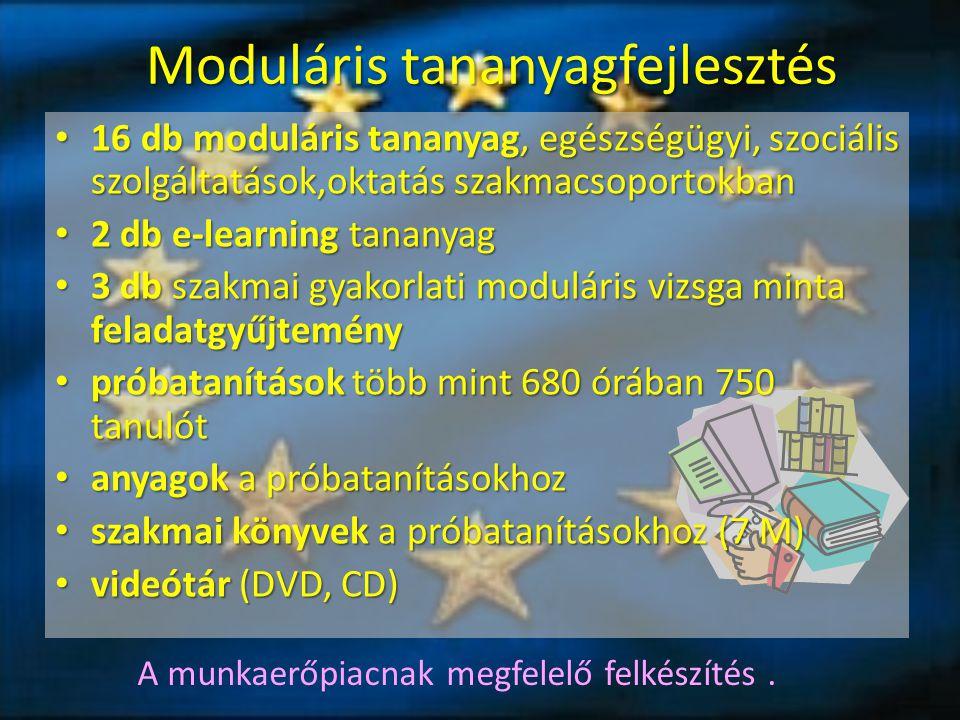 Moduláris tananyagfejlesztés 16 db moduláris tananyag, egészségügyi, szociális szolgáltatások,oktatás szakmacsoportokban 2 db e-learning tananyag 3 db szakmai gyakorlati moduláris vizsga minta feladatgyűjtemény próbatanítások több mint 680 órában 750 tanulót anyagok a próbatanításokhoz szakmai könyvek a próbatanításokhoz (7 M) videótár (DVD, CD) A munkaerőpiacnak megfelelő felkészítés.