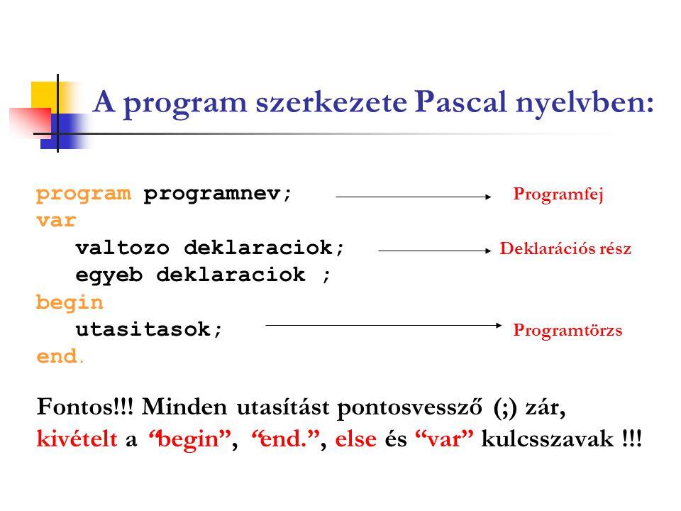 A program szerkezete Pascal nyelvben: program programnev; Programfej var valtozo deklaraciok; Deklarációs rész egyeb deklaraciok ; begin utasitasok; Programtörzs end.