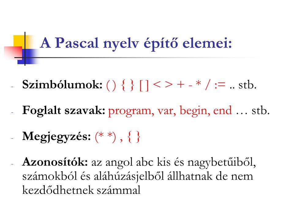 A Pascal nyelv építő elemei: - Szimbólumok: ( ) { } [ ] + - * / :=..