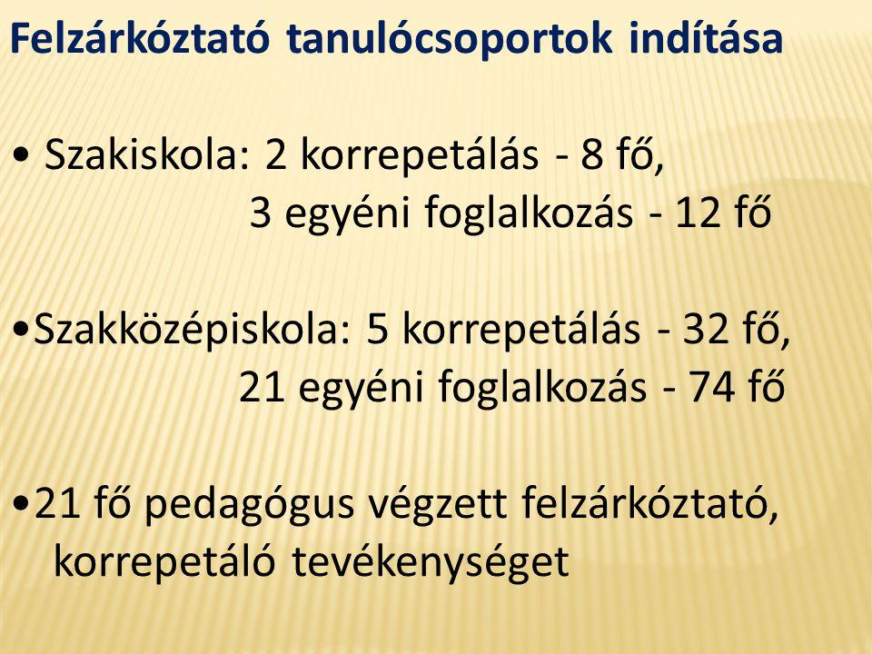 Felzárkóztató tanulócsoportok indítása Szakiskola: 2 korrepetálás - 8 fő, 3 egyéni foglalkozás - 12 fő Szakközépiskola: 5 korrepetálás - 32 fő, 21 egy