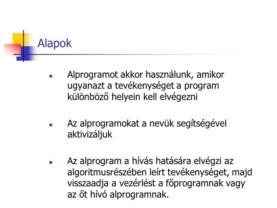 Alapok Alprogramot akkor használunk, amikor ugyanazt a tevékenységet a program különböző helyein kell elvégezni Az alprogramokat a nevük segítségével