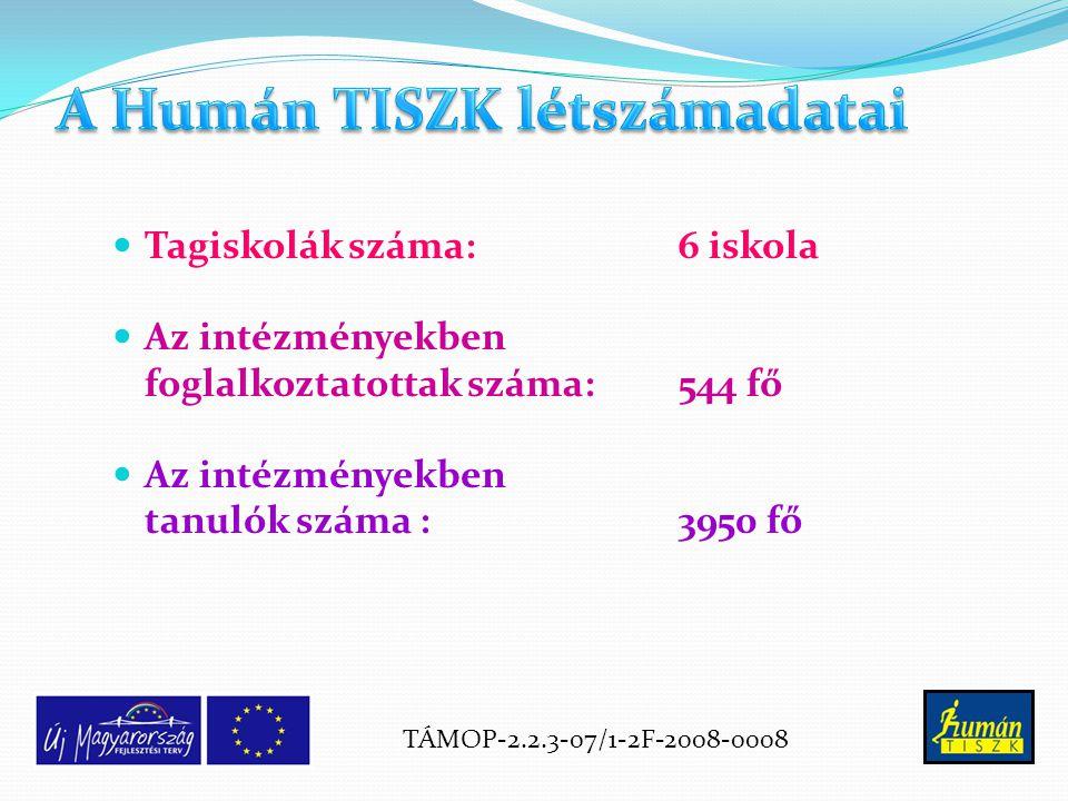 Tagiskolák száma: 6 iskola Az intézményekben foglalkoztatottak száma: 544 fő Az intézményekben tanulók száma : 3950 fő TÁMOP-2.2.3-07/1-2F-2008-0008