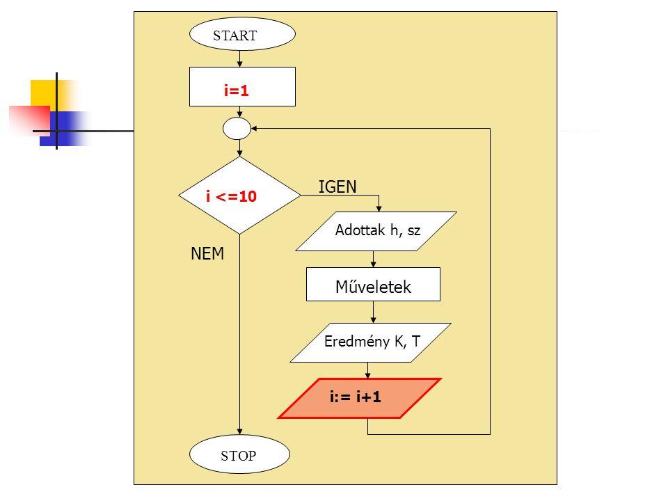 START STOP Adottak h, sz Eredmény K, T i:= i+1 Műveletek i <=10 IGEN NEM i=1