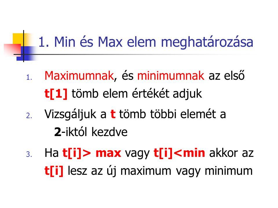 Feladat: Keressük ki egy tömb elemeinek maximumát és minimumát!