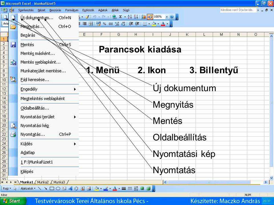 Új dokumentum Megnyitás Mentés Oldalbeállítás Nyomtatási kép Nyomtatás Parancsok kiadása 1. Menü2. Ikon3. Billentyű