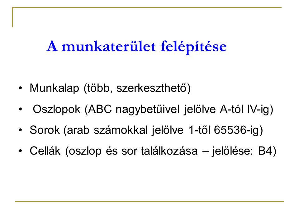 A munkaterület felépítése Munkalap (több, szerkeszthető) Oszlopok (ABC nagybetűivel jelölve A-tól IV-ig) Sorok (arab számokkal jelölve 1-től 65536-ig)