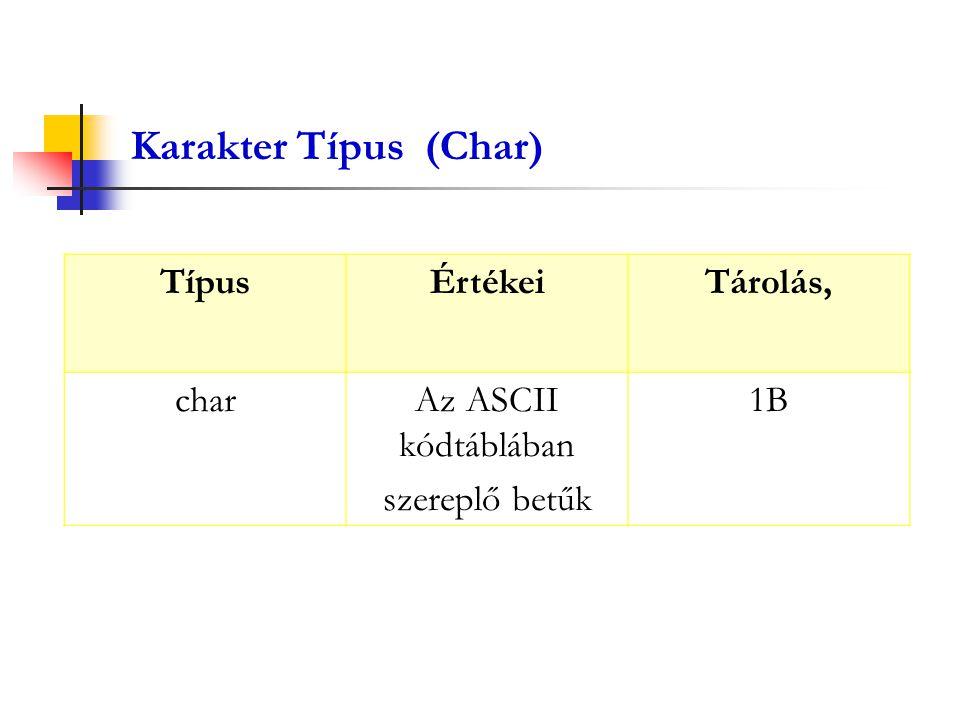 Karakter Típus (Char) TípusÉrtékeiTárolás, charAz ASCII kódtáblában szereplő betűk 1B