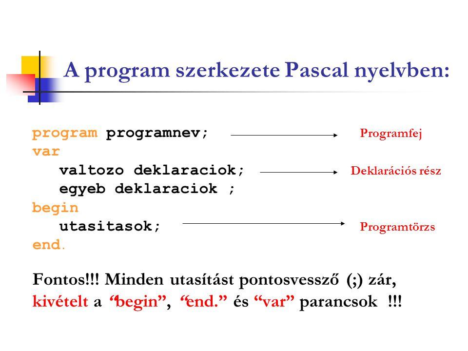 A program szerkezete Pascal nyelvben: program programnev; Programfej var valtozo deklaraciok; Deklarációs rész egyeb deklaraciok ; begin utasitasok; P