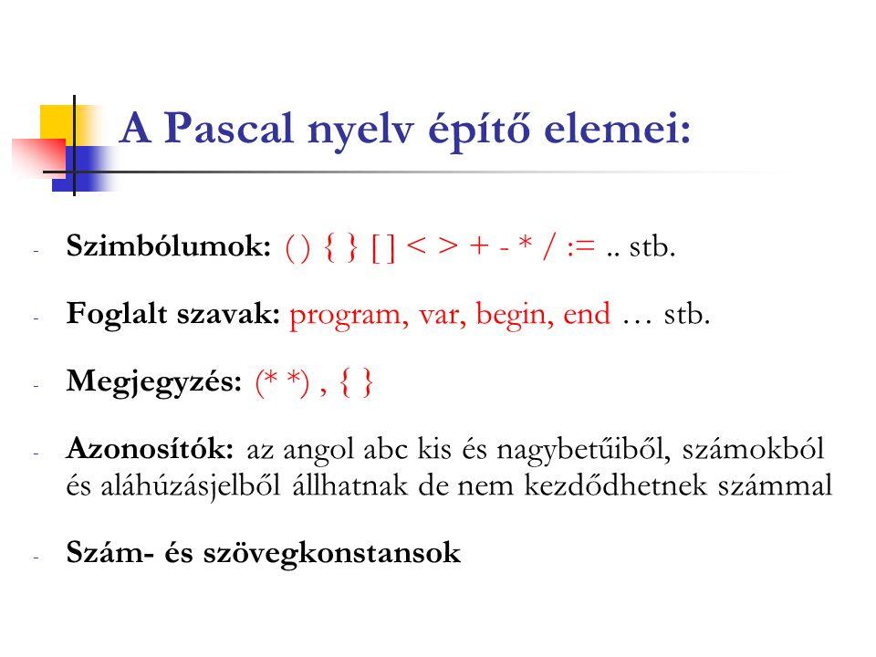A Pascal nyelv építő elemei: - Szimbólumok: ( ) { } [ ] + - * / :=.. stb. - Foglalt szavak: program, var, begin, end … stb. - Megjegyzés: (* *), { } -