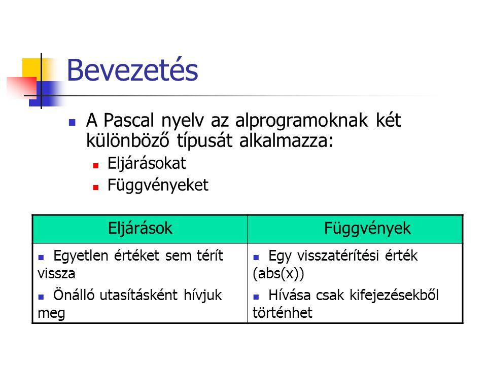 Bevezetés A Pascal nyelv az alprogramoknak két különböző típusát alkalmazza: Eljárásokat Függvényeket EljárásokFüggvények Egyetlen értéket sem térít vissza Önálló utasításként hívjuk meg Egy visszatérítési érték (abs(x)) Hívása csak kifejezésekből történhet