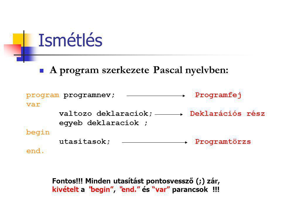 Ismétlés A program szerkezete Pascal nyelvben: program programnev; Programfej var valtozo deklaraciok; Deklarációs rész egyeb deklaraciok ; begin utasitasok; Programtörzs end.