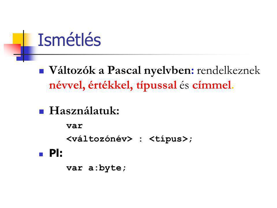 Ismétlés Változók a Pascal nyelvben: rendelkeznek névvel, értékkel, típussal és címmel.