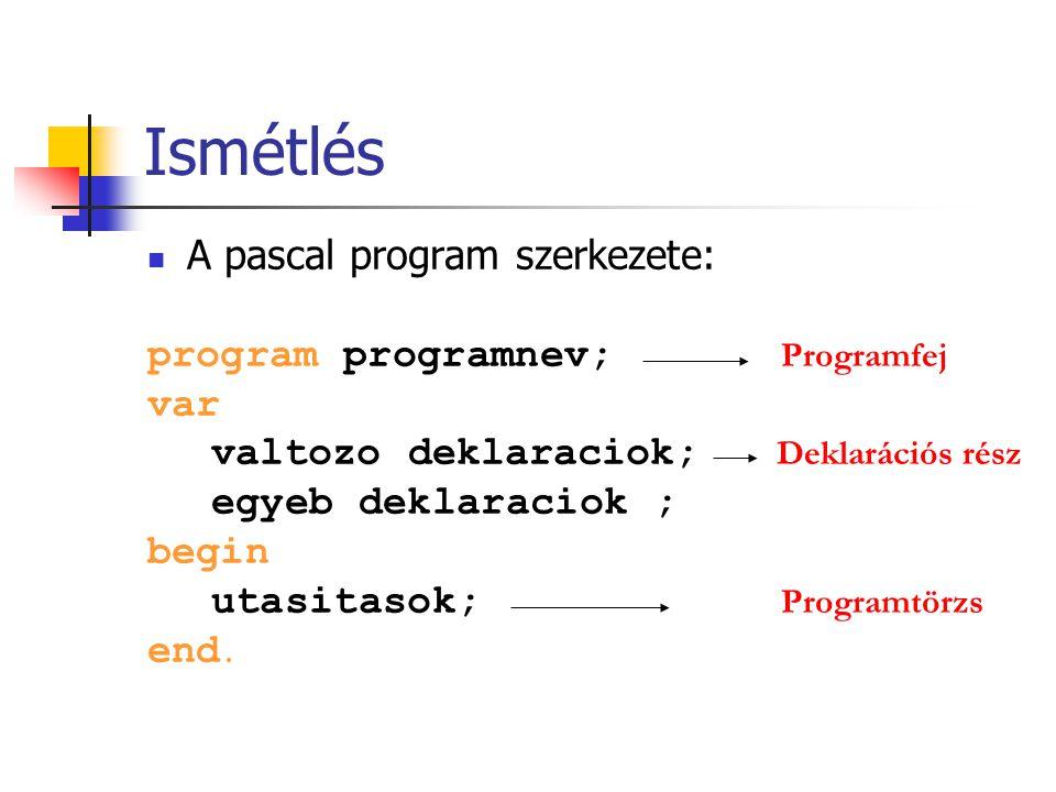 Ismétlés A pascal program szerkezete: program programnev; Programfej var valtozo deklaraciok; Deklarációs rész egyeb deklaraciok ; begin utasitasok; P