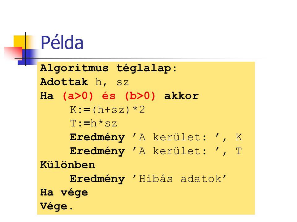 Példa Algoritmus téglalap: Adottak h, sz Ha (a>0) és (b>0) akkor K:=(h+sz)*2 T:=h*sz Eredmény 'A kerület: ', K Eredmény 'A kerület: ', T Különben Eredmény 'Hibás adatok' Ha vége Vége.