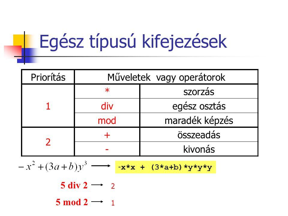 Valós típusú kifejezések PriorításMűveletek vagy operátorok 1 *szorzás /osztás 2 +összeadás -kivonás 2* a*b/c -(5+6*d*d)/(4.19/(e+1)) 5 div 2 5/2 2 2.5