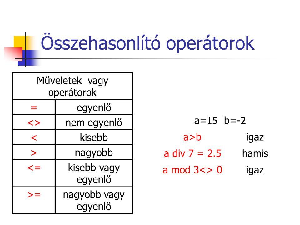 Mondatszerű leírás elemei UtasításÁltalános alak algoritmus első utasítása Algoritmus neve: Bemeneti struktúra Adottak változólista Kimeneti struktúra Eredmény változólista Értékadó művelet változónév:=kifejezés Szekvenciális struktúrák