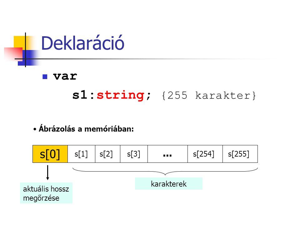 Deklaráció var s1:string; {255 karakter} s[1]s[2] s[0] s[3]s[255]s[254]... Ábrázolás a memóriában: aktuális hossz megőrzése karakterek