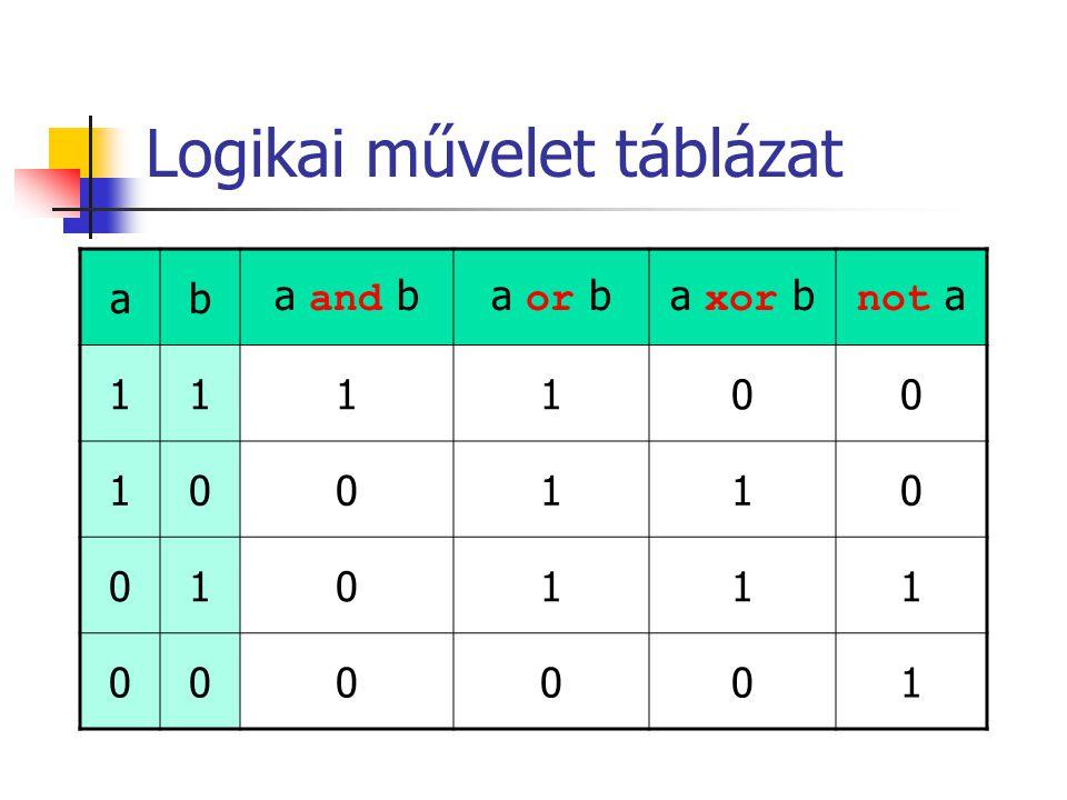 Logikai művelet táblázat aba and ba or ba xor b not a 111100 100110 010111 000001