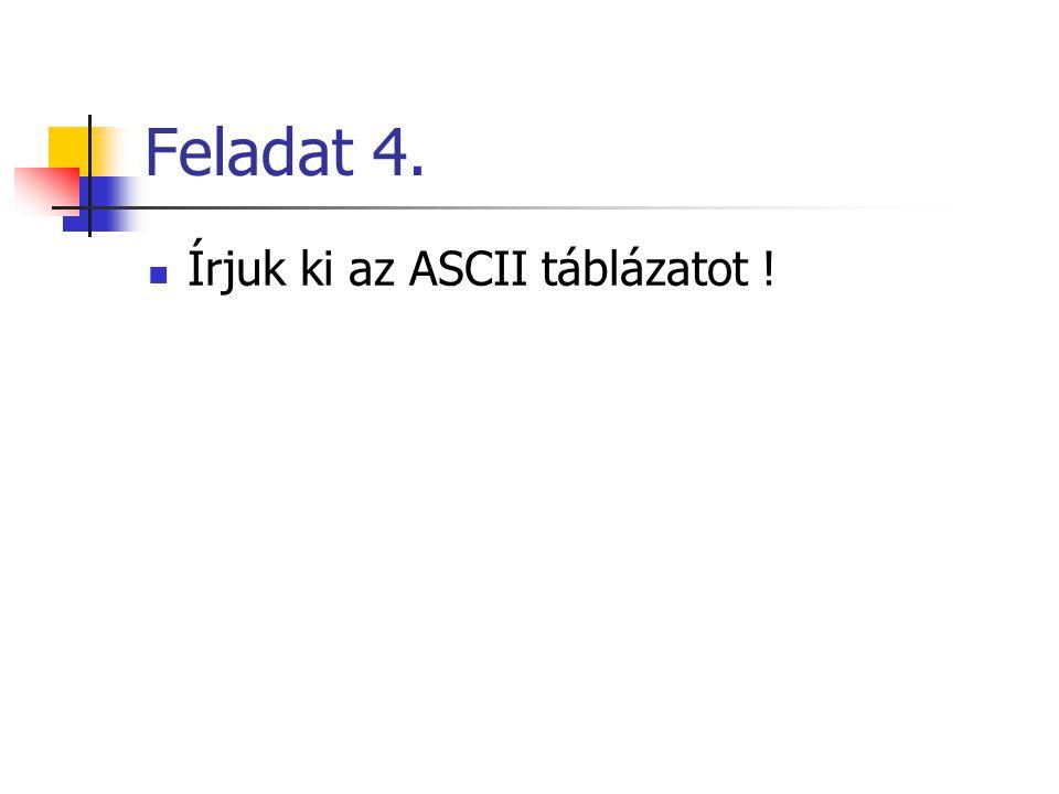 Feladat 4. Írjuk ki az ASCII táblázatot !