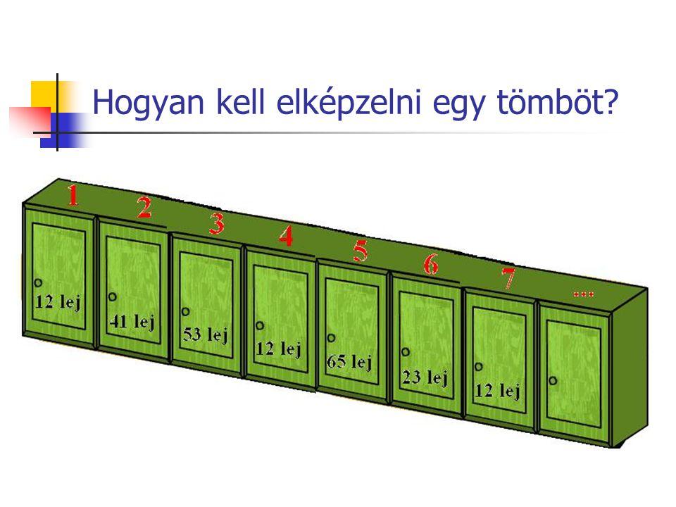 Meghatározás A tömb egy olyan összetett adatstruktúra, amely több rögzített számú, azonos típusú elmből épül fel, amelyeket az indexük segítségével azonosíthatunk 34562367871278348899 1 23 4 5 6 7 8 9 10 n= 10 elembyte tipusúak indexek