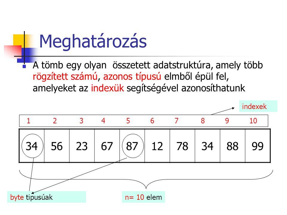 Meghatározás A tömb egy olyan összetett adatstruktúra, amely több rögzített számú, azonos típusú elmből épül fel, amelyeket az indexük segítségével az