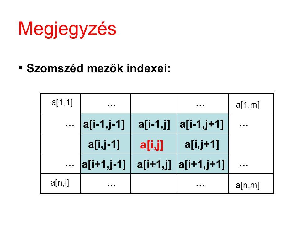 Megjegyzés a[n,m]... a[n,i]... a[i,j]... a[1,m]... a[1,1] a[i-1,j-1]a[i-1,j]a[i-1,j+1] a[i,j-1]a[i,j+1] a[i+1,j-1]a[i+1,j]a[i+1,j+1] Szomszéd mezők in