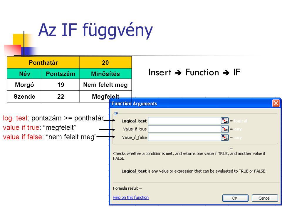Az IF függvény 3 Insert  Function  IF Ponthatár20 NévPontszámMinősítés Morgó19Nem felelt meg Szende22Megfelelt log. test: pontszám >= ponthatár valu