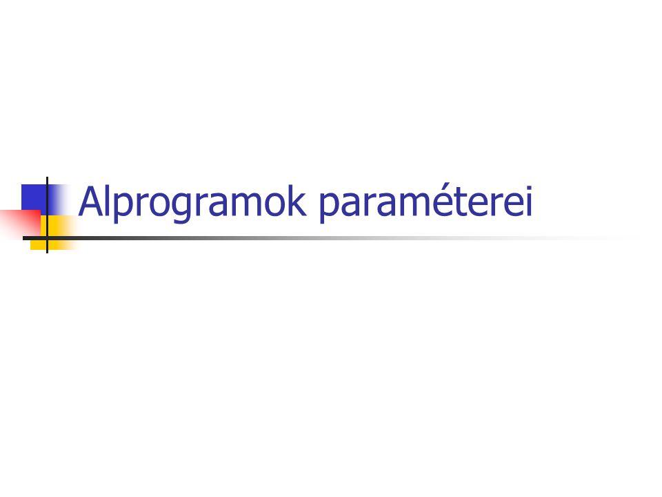 Procedure ( ); Function ( ): ; [var] p1,...,pn:típus1; q1,...,q2:típus2; cím szerinti parméterátadaás (értékváltozás hatással van a főprogramra) formáls paraméter érték szerinti parméterátadaás (értékváltozás nincs hatással van a főprogramra) A paraméterek típussai csakis típusazonosítók lehetnek, típusdefiníciók nem!!.