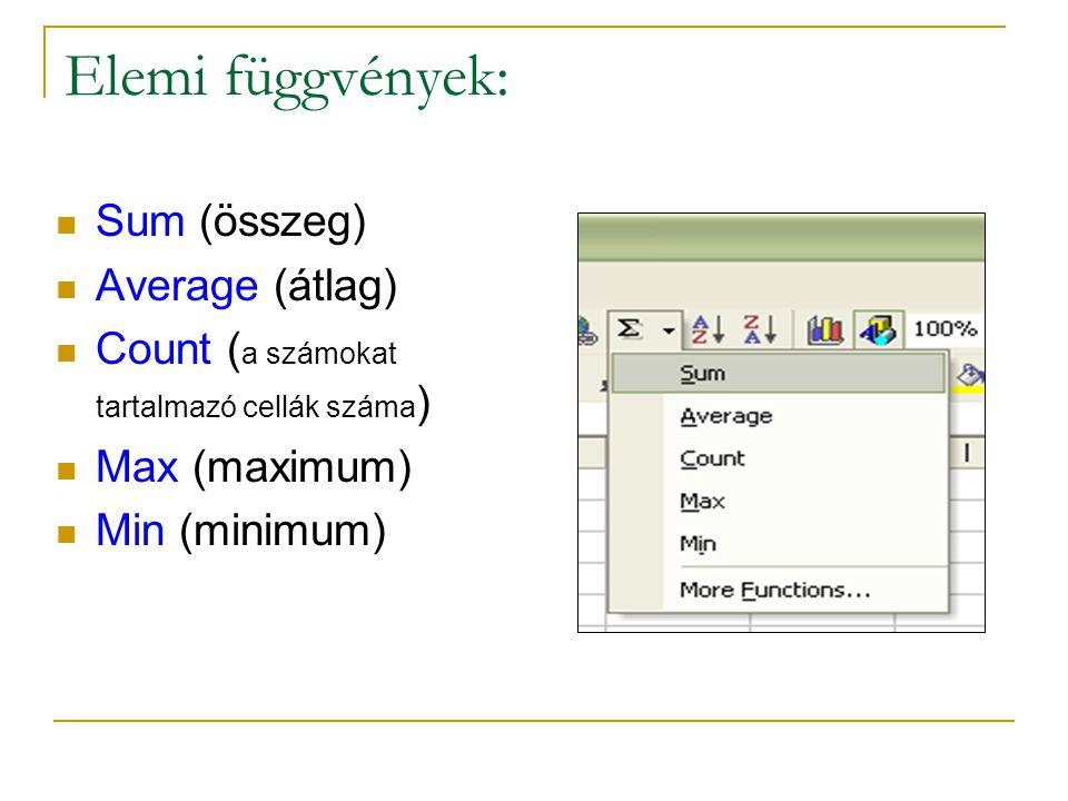 Elemi függvények: Sum (összeg) Average (átlag) Count ( a számokat tartalmazó cellák száma ) Max (maximum) Min (minimum)