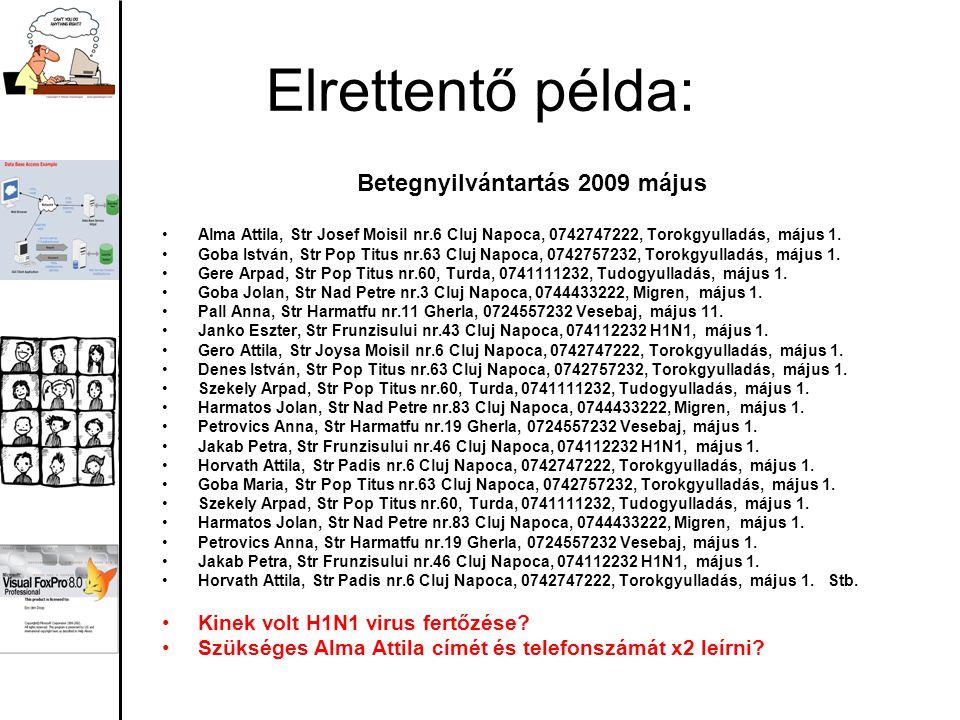 Elrettentő példa: Betegnyilvántartás 2009 május Alma Attila, Str Josef Moisil nr.6 Cluj Napoca, 0742747222, Torokgyulladás, május 1. Goba István, Str