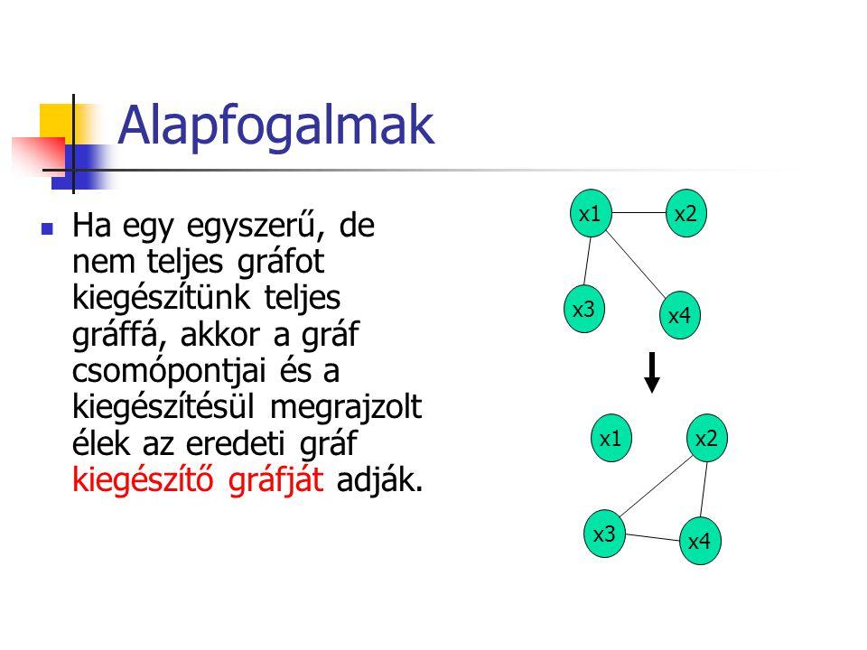 Ha egy egyszerű, de nem teljes gráfot kiegészítünk teljes gráffá, akkor a gráf csomópontjai és a kiegészítésül megrajzolt élek az eredeti gráf kiegészítő gráfját adják.
