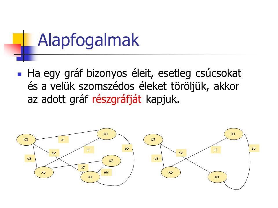 Alapfogalmak Ha egy gráf bizonyos éleit, esetleg csúcsokat és a velük szomszédos éleket töröljük, akkor az adott gráf részgráfját kapjuk. X1 X3 X2 X5