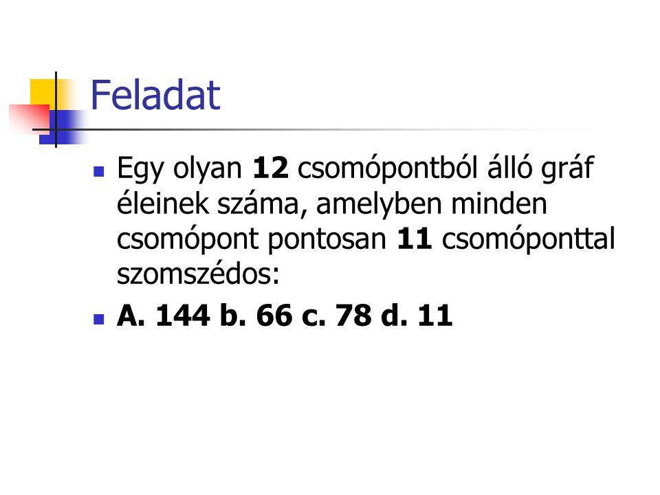 Feladat Egy olyan 12 csomópontból álló gráf éleinek száma, amelyben minden csomópont pontosan 11 csomóponttal szomszédos: A. 144 b. 66 c. 78 d. 11