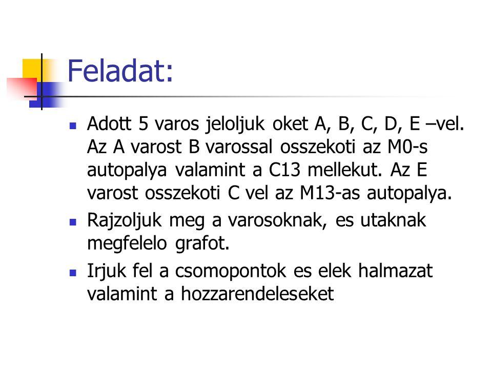 Feladat: Adott 5 varos jeloljuk oket A, B, C, D, E –vel. Az A varost B varossal osszekoti az M0-s autopalya valamint a C13 mellekut. Az E varost ossze