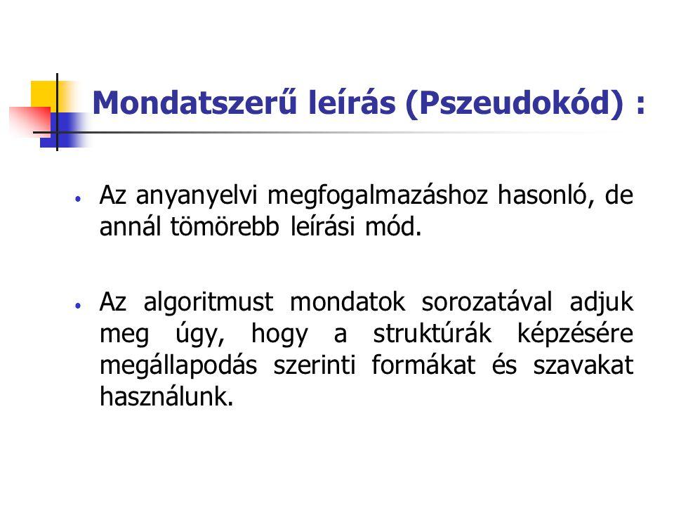 Mondatszerű leírás (Pszeudokód) : Az anyanyelvi megfogalmazáshoz hasonló, de annál tömörebb leírási mód. Az algoritmust mondatok sorozatával adjuk meg